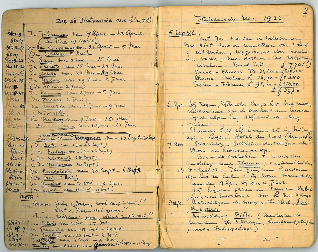 The first pages of Maurits' journal of 1922 with his travel schedule, the mothers' advice and the first days in Italy.