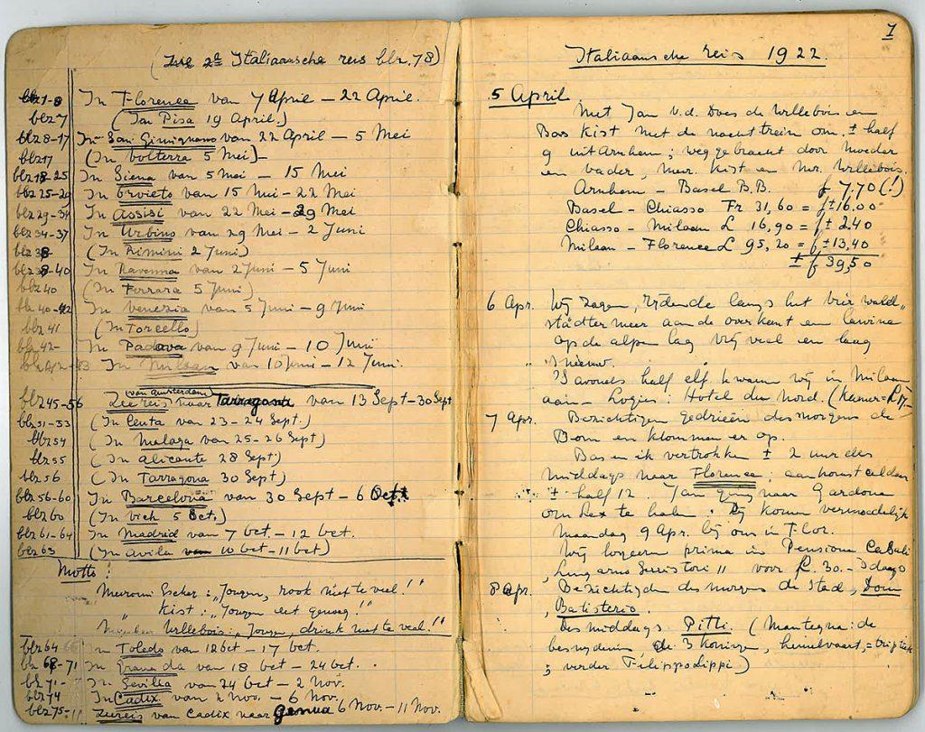 De eerste pagina's van Maurits' dagboek uit 1922 met zijn reisschema, de goede raad van de moeders en de eerste dagen in Italië.