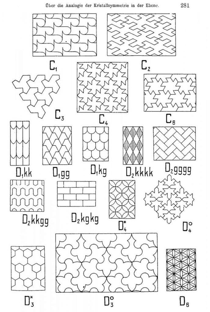 De 17 verschillende systemen van George Pólya.